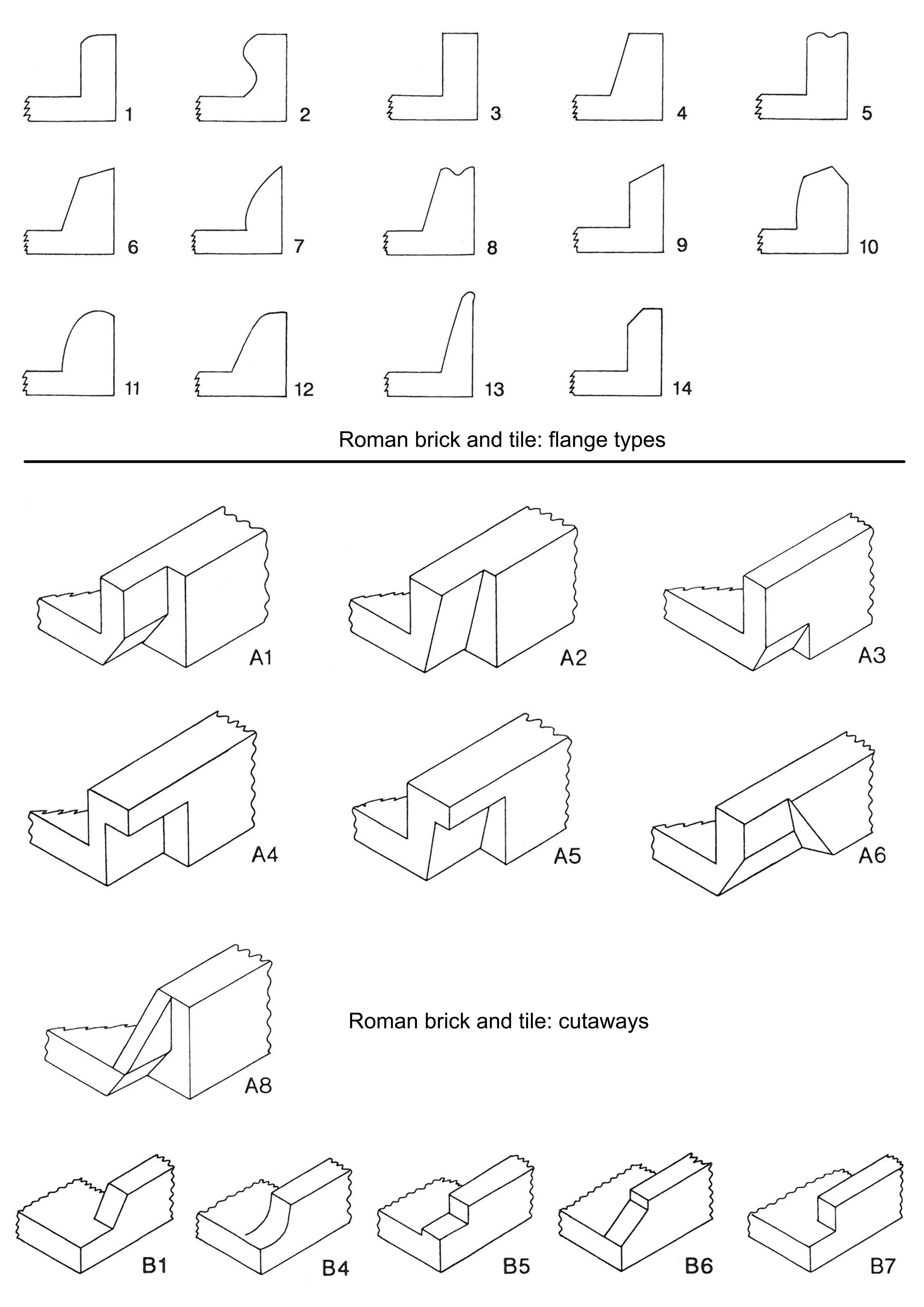Internet Archaeol 40 Atkinson And Preston Buildings Services Automotive Diagrams Archives Page 185 Of 301 Wiring Figure 719 Roman Brick Tile Flanges Cut Aways