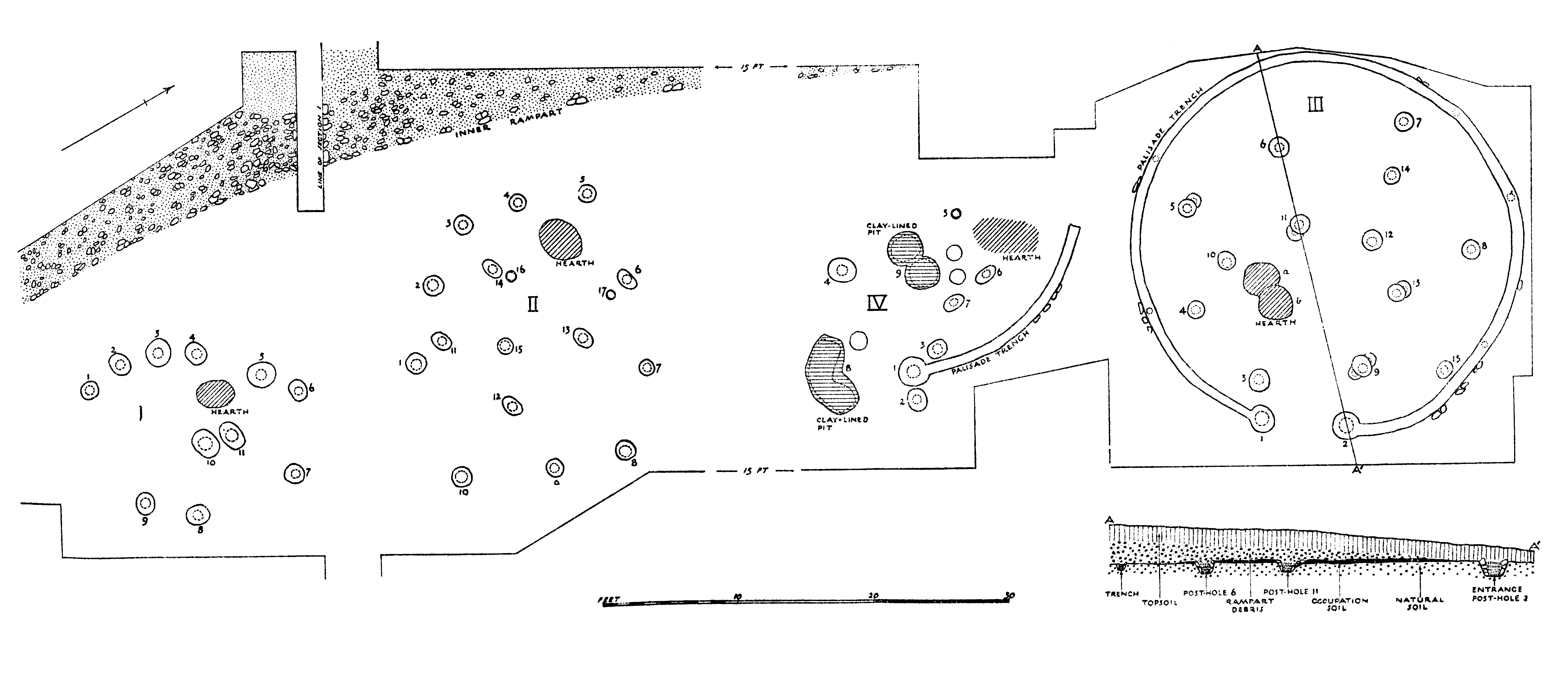Historical Excavation And Survey Of Hillforts In Wales Some Ww1 Trenches Diagram Pits Behind The Figure 14