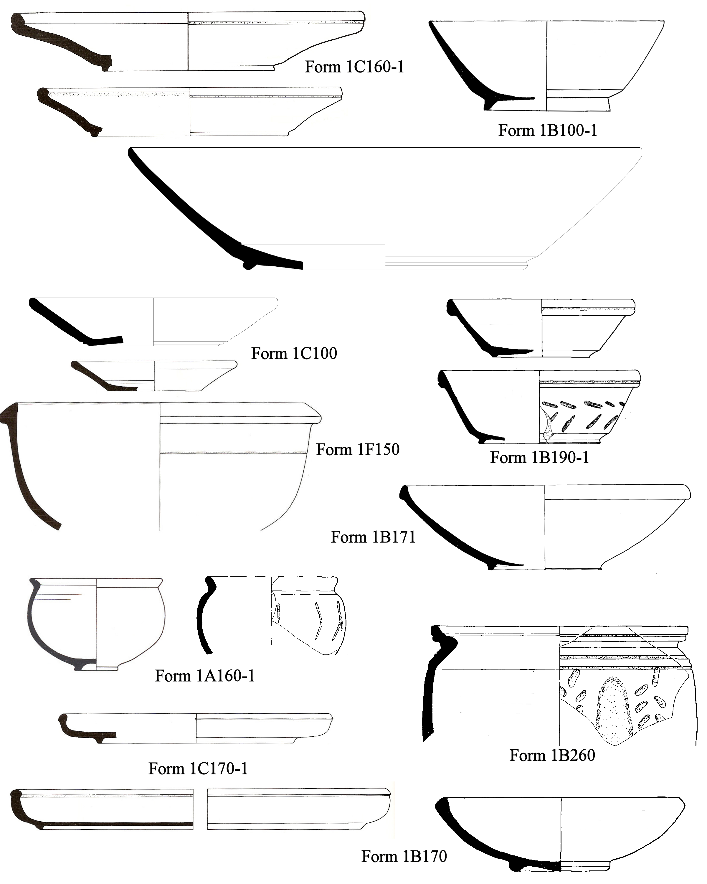 Early Imperial Tableware In Roman Asia Minor  A Perspective On The Diachronic Patterns And