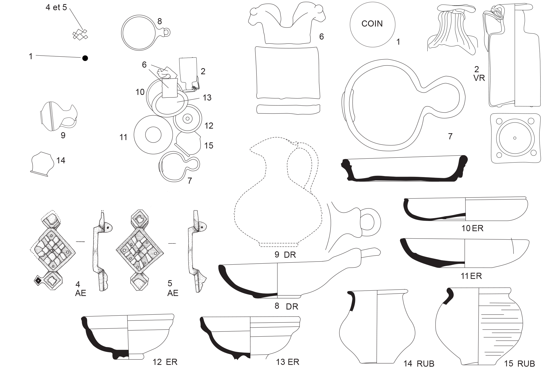 Pottery Function Dining And Funerary Assemblages A Comparative Figure 9 The Black Box Diagram For Roaster 5 Vessel Assemblage In Grave 7 53 Bavay Loridant Deru 2009